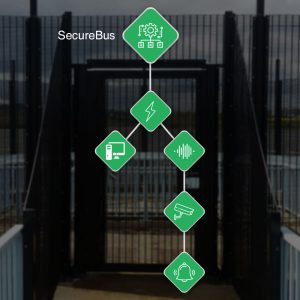 SecureBus Security Network