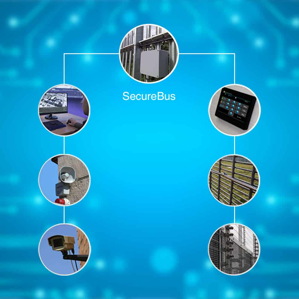 Genesys SecureBus Security Network